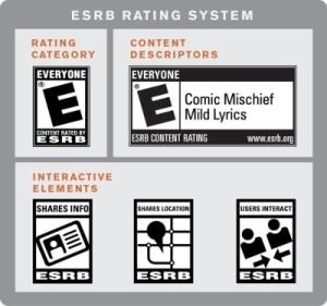 ESRB 3 part video game rating system