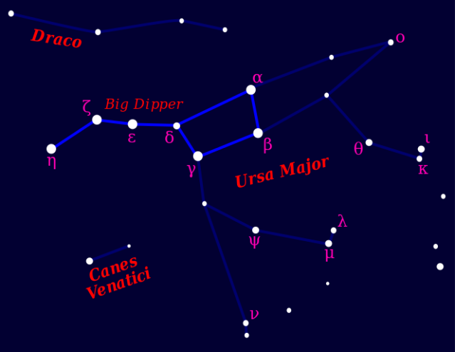 Graphic of the Big Dipper also showing Draco, Ursa Major and Canes Venatici By Rursus - Own work, CC BY-SA 3.0, https://commons.wikimedia.org/w/index.php?curid=9558657
